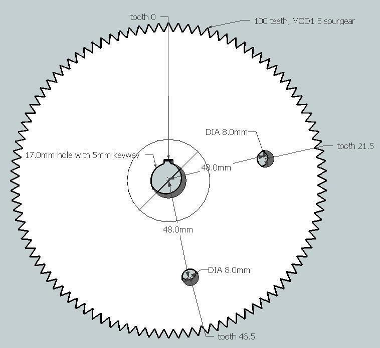 Mechanical Components IV